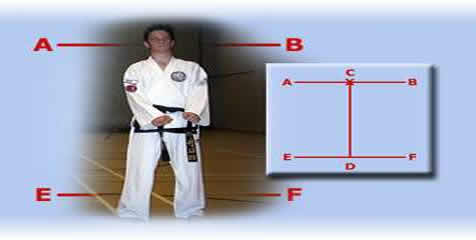 Dan-Gun Tull - Taekwondo pattern for yellow belts