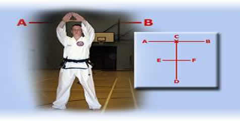 Kwang-Gae Tull - Taekwondo pattern for 1st desgree black belts
